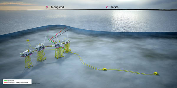 Concept drawing of the Johan Sverdrup-field (phase 1)