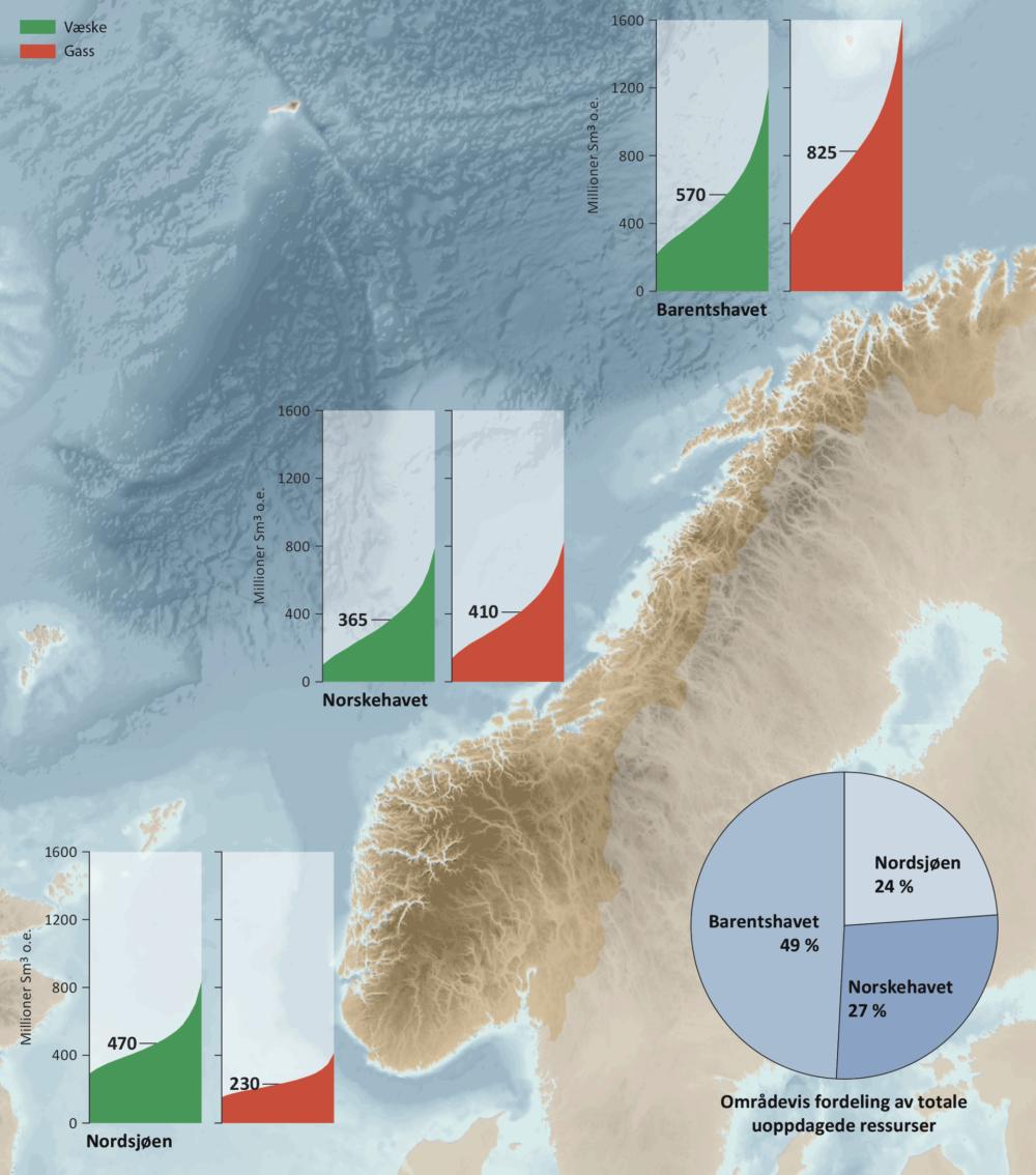 Uoppdagede ressurser per havområde 31.12.2016