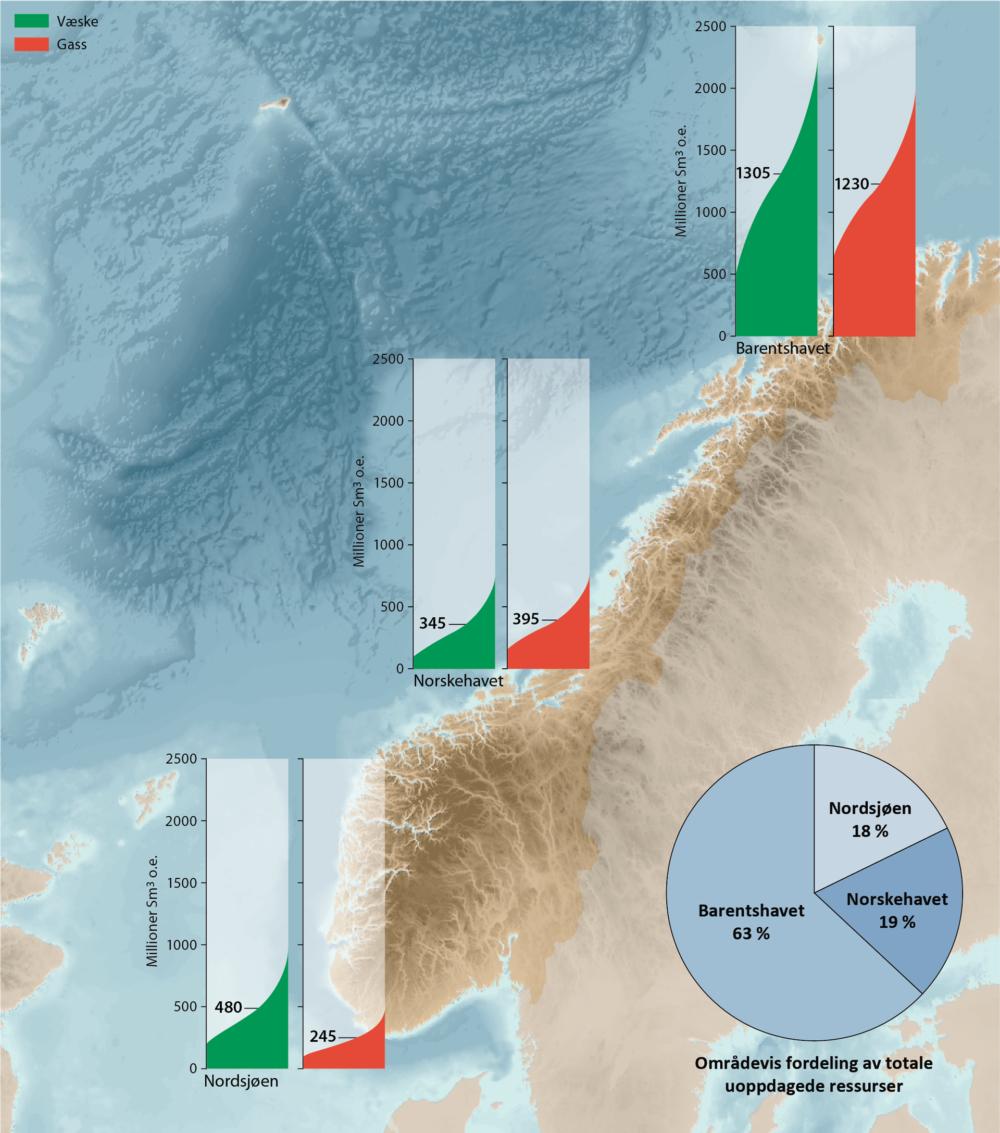 Uoppdagede ressurser per havområde 31.12.2017