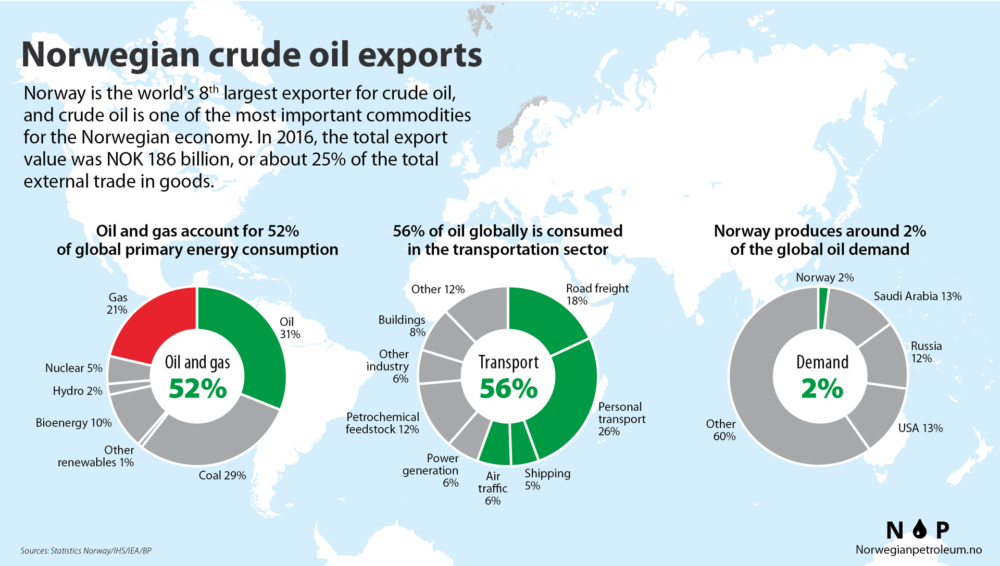 Crude oil exports 2016