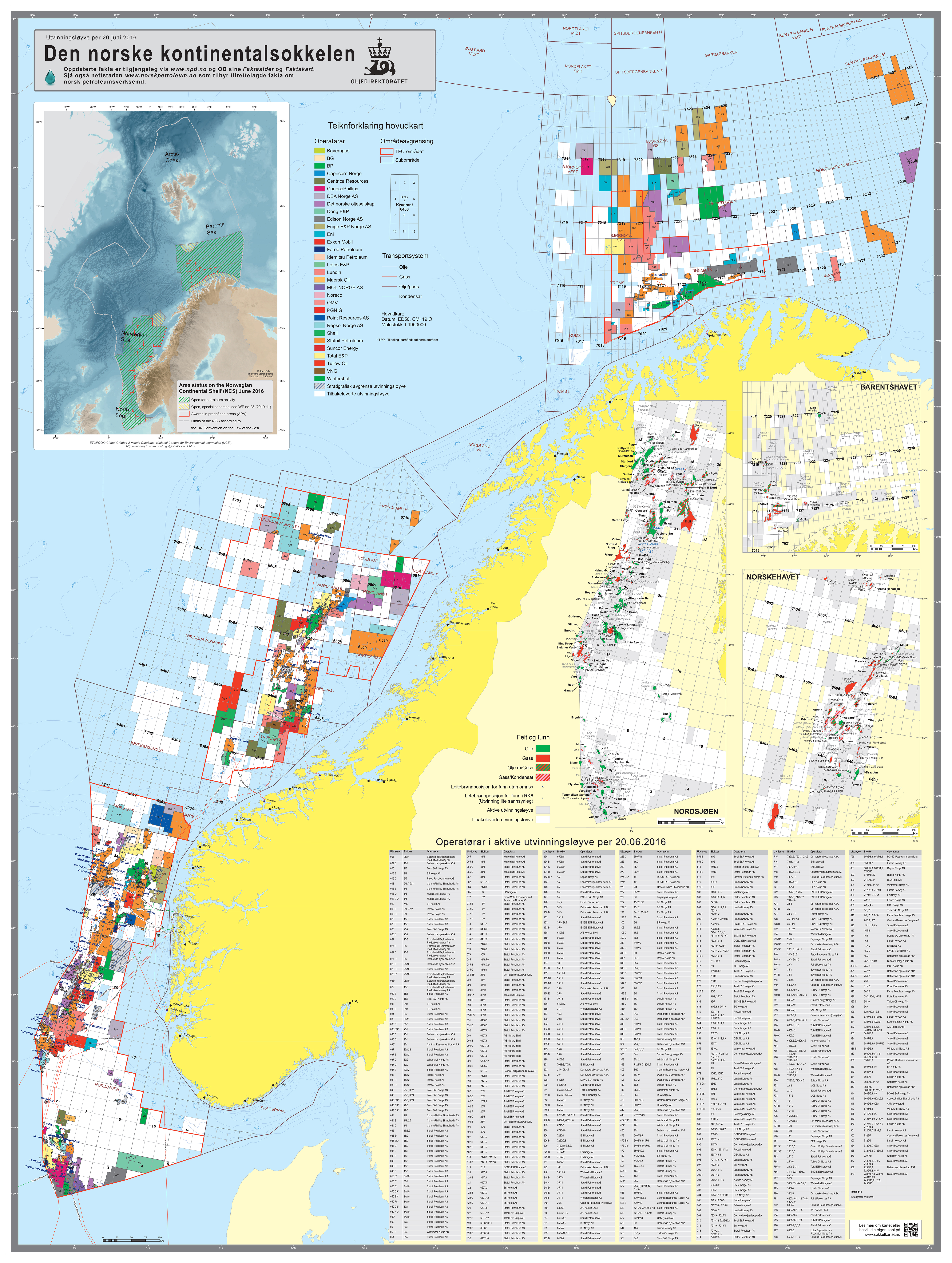 Source: Norwegian Petroleum Directorate